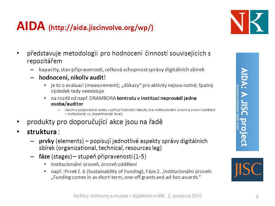 AIDA (http://aida.jiscinvolve.org/wp/) představuje metodologii pro hodnocení činností souvisejících s repozitářem – kapacity, stav připravenosti, celk