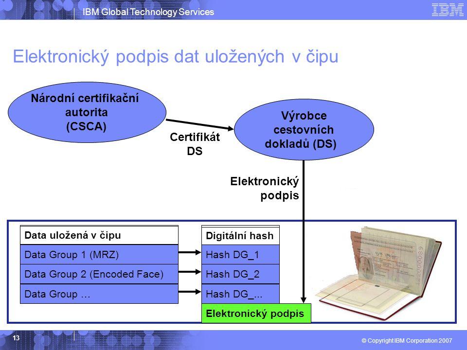 IBM Global Technology Services © Copyright IBM Corporation 2007 13 Elektronický podpis dat uložených v čipu Data Group 1 (MRZ) Data Group 2 (Encoded F