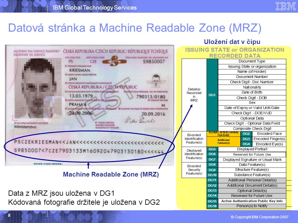 IBM Global Technology Services © Copyright IBM Corporation 2007 8 Datová stránka a Machine Readable Zone (MRZ) Machine Readable Zone (MRZ) Data z MRZ jsou uložena v DG1 Kódovaná fotografie držitele je uložena v DG2 Uložení dat v čipu
