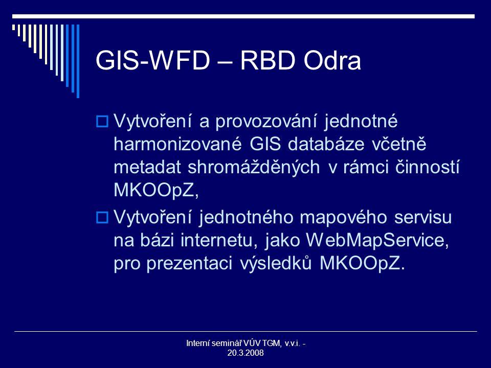 Interní seminář VÚV TGM, v.v.i. - 20.3.2008 GIS-WFD – RBD Odra  Vytvoření a provozování jednotné harmonizované GIS databáze včetně metadat shromážděn