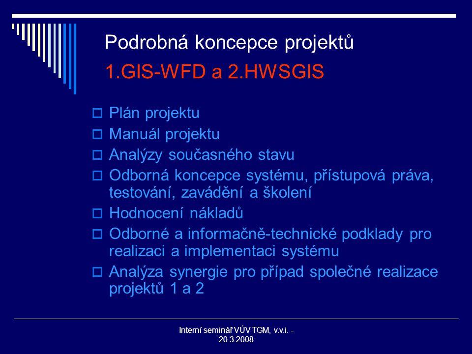 Interní seminář VÚV TGM, v.v.i. - 20.3.2008 Podrobná koncepce projektů 1.GIS-WFD a 2.HWSGIS  Plán projektu  Manuál projektu  Analýzy současného sta