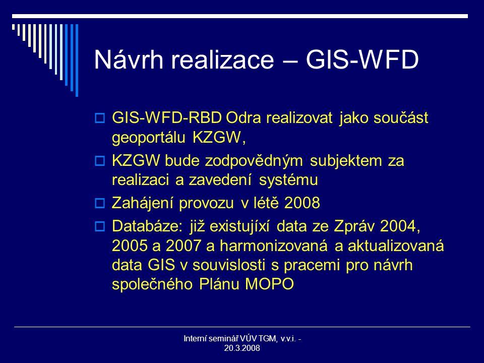 Interní seminář VÚV TGM, v.v.i. - 20.3.2008 Návrh realizace – GIS-WFD  GIS-WFD-RBD Odra realizovat jako součást geoportálu KZGW,  KZGW bude zodpověd