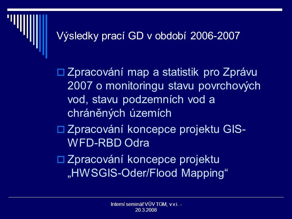 Interní seminář VÚV TGM, v.v.i. - 20.3.2008 Výsledky prací GD v období 2006-2007  Zpracování map a statistik pro Zprávu 2007 o monitoringu stavu povr