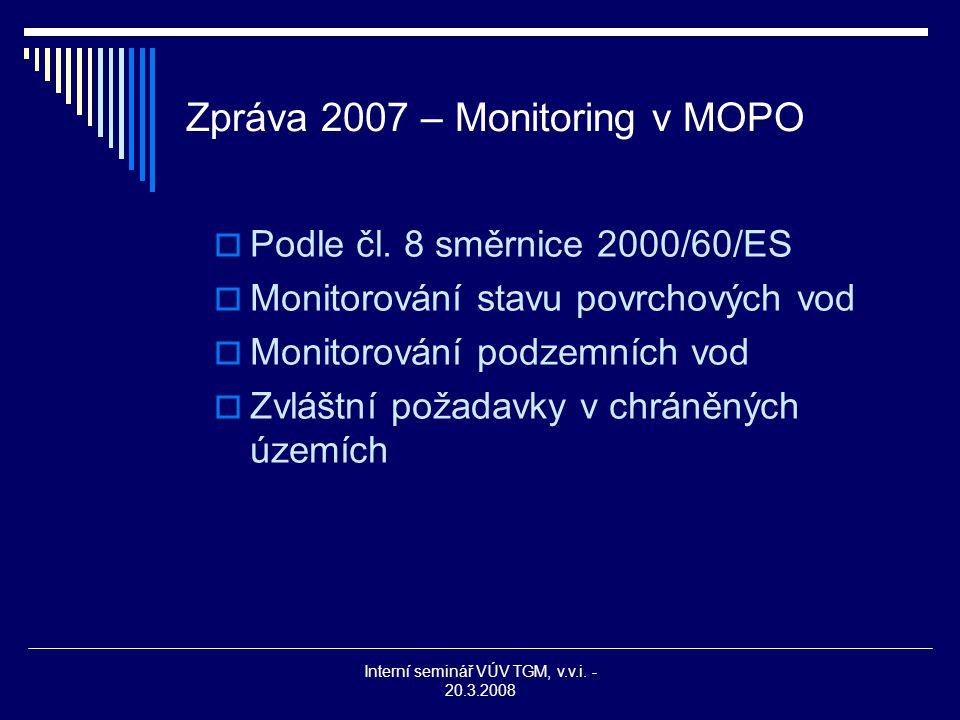 Interní seminář VÚV TGM, v.v.i. - 20.3.2008 Zpráva 2007 – Monitoring v MOPO  Podle čl. 8 směrnice 2000/60/ES  Monitorování stavu povrchových vod  M
