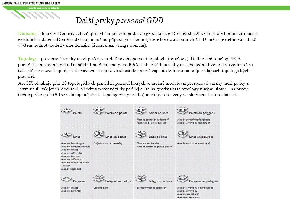 Další prvky personal GDB Domains - domény. Domény zabraňují chybám při vstupu dat do geodatabáze. Rovněž slouží ke kontrole hodnot atributů v existují