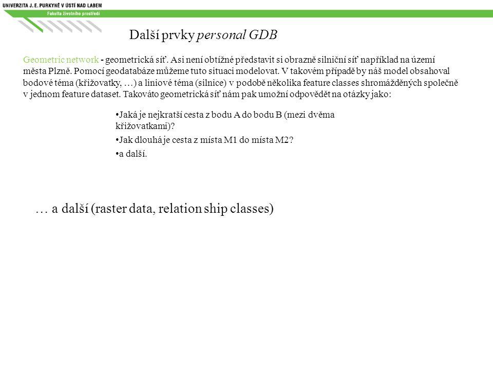 Další prvky personal GDB Geometric network - geometrická síť. Asi není obtížné představit si obrazně silniční síť například na území města Plzně. Pomo