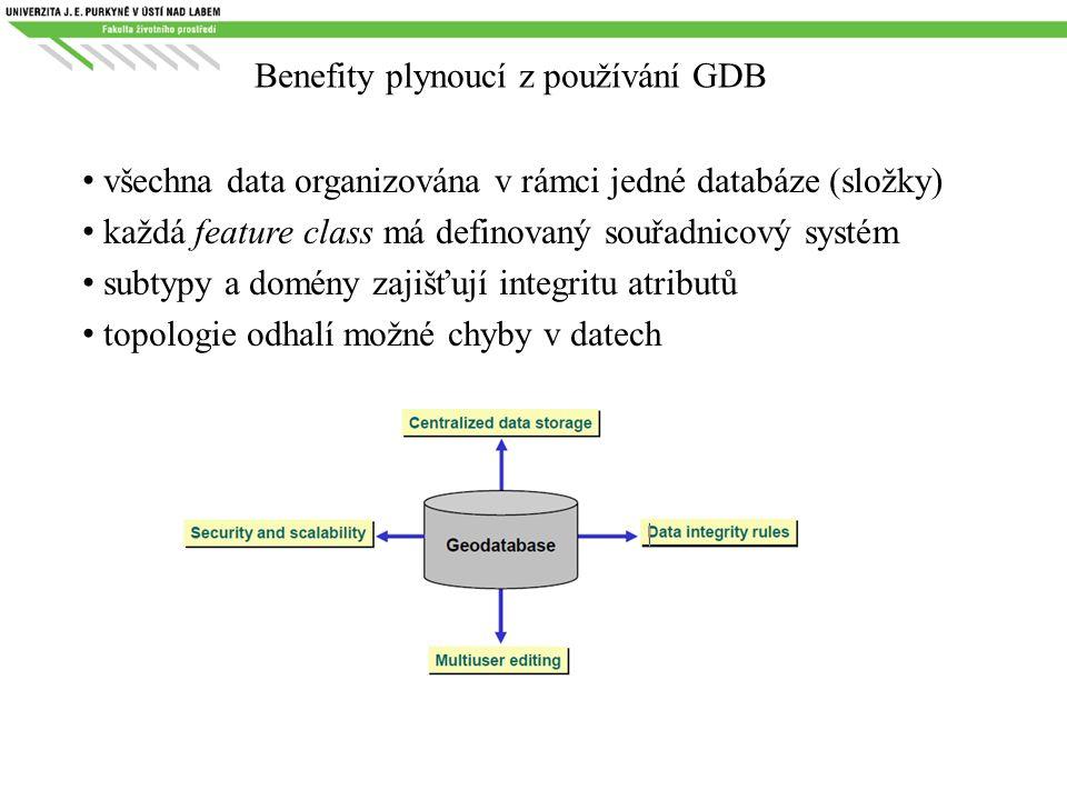 Benefity plynoucí z používání GDB všechna data organizována v rámci jedné databáze (složky) každá feature class má definovaný souřadnicový systém subt