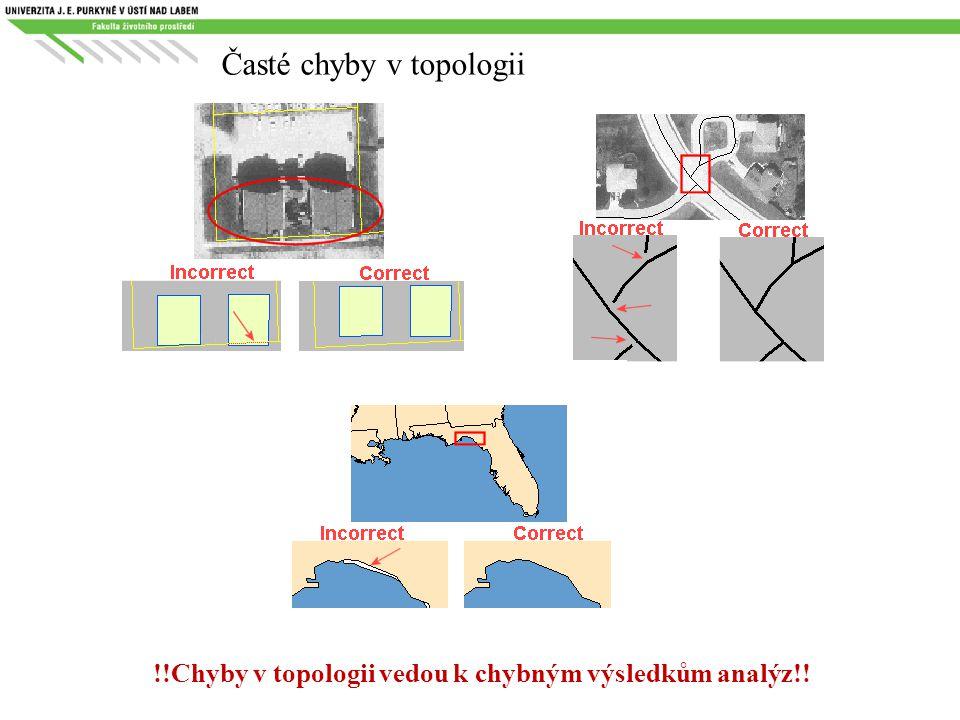 Časté chyby v topologii !!Chyby v topologii vedou k chybným výsledkům analýz!!