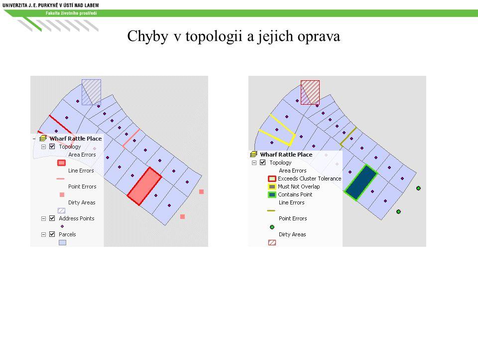 Chyby v topologii a jejich oprava