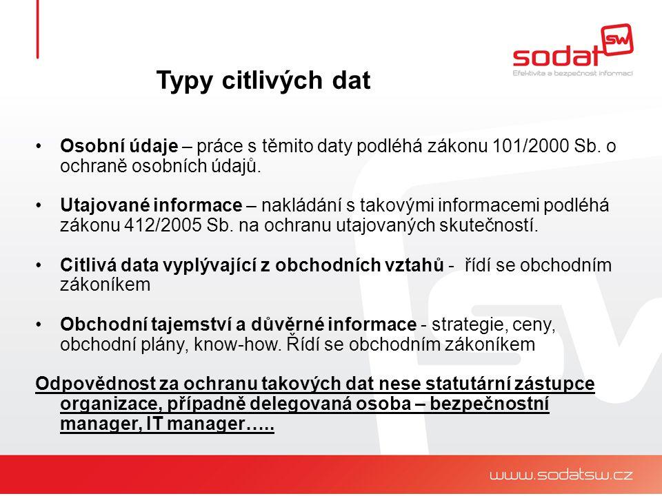 Osobní údaje – práce s těmito daty podléhá zákonu 101/2000 Sb.