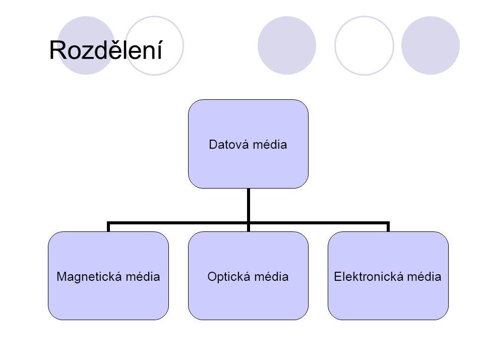 Rozdělení Datová média Magnetická média Optická média Elektronická média