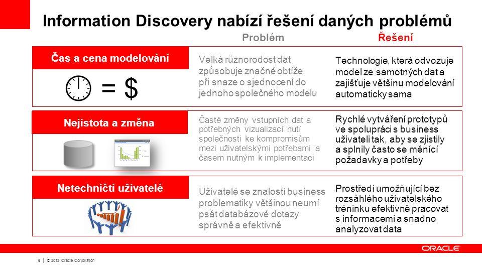 6 | © 2012 Oracle Corporation ŘešeníProblém Information Discovery nabízí řešení daných problémů Velká různorodost dat způsobuje značné obtíže při snaze o sjednocení do jednoho společného modelu Čas a cena modelování = $ Nejistota a změna Netechničtí uživatelé Časté změny vstupních dat a potřebných vizualizací nutí společnosti ke kompromisům mezi uživatelskými potřebami a časem nutným k implementaci Uživatelé se znalostí business problematiky většinou neumí psát databázové dotazy správně a efektivně Technologie, která odvozuje model ze samotných dat a zajišťuje většinu modelování automaticky sama Rychlé vytváření prototypů ve spolupráci s business uživateli tak, aby se zjistily a splnily často se měnící požadavky a potřeby Prostředí umožňující bez rozsáhlého uživatelského tréninku efektivně pracovat s informacemi a snadno analyzovat data
