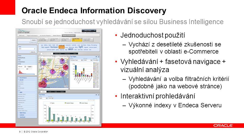 9 | © 2012 Oracle Corporation Oracle Endeca Information Discovery Jednoduchost použití –Vychází z desetileté zkušenosti se spotřebiteli v oblasti e-Commerce Vyhledávání + fasetová navigace + vizuální analýza –Vyhledávání a volba filtračních kritérií (podobně jako na webové stránce) Interaktivní prohledávání –Výkonné indexy v Endeca Serveru Snoubí se jednoduchost vyhledávání se silou Business Intelligence