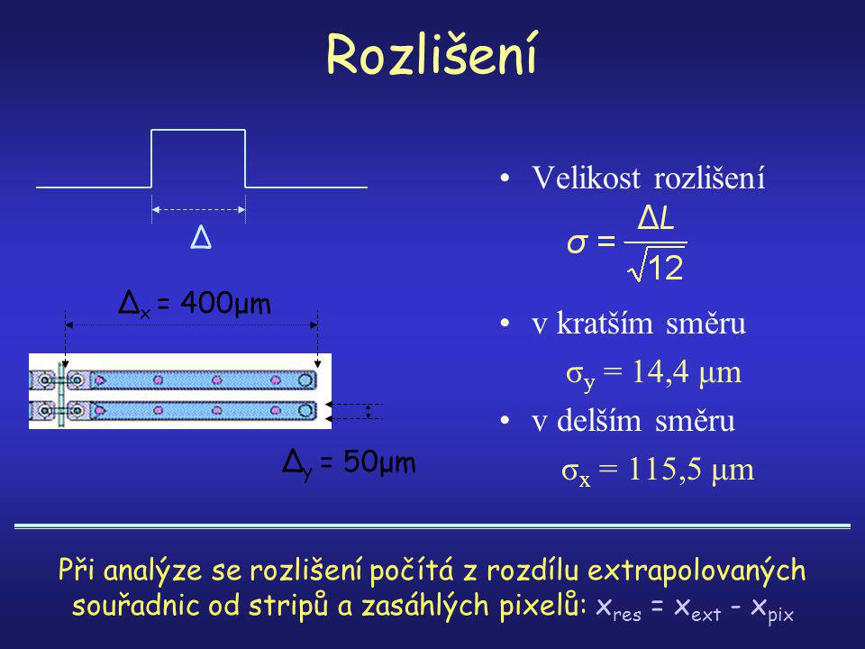 Rozlišení Velikost rozlišení v kratším směru σ y = 14,4 μm v delším směru σ x = 115,5 μm Δ Δ x = 400μm Δ y = 50μm Při analýze se rozlišení počítá z rozdílu extrapolovaných souřadnic od stripů a zasáhlých pixelů: x res = x ext - x pix