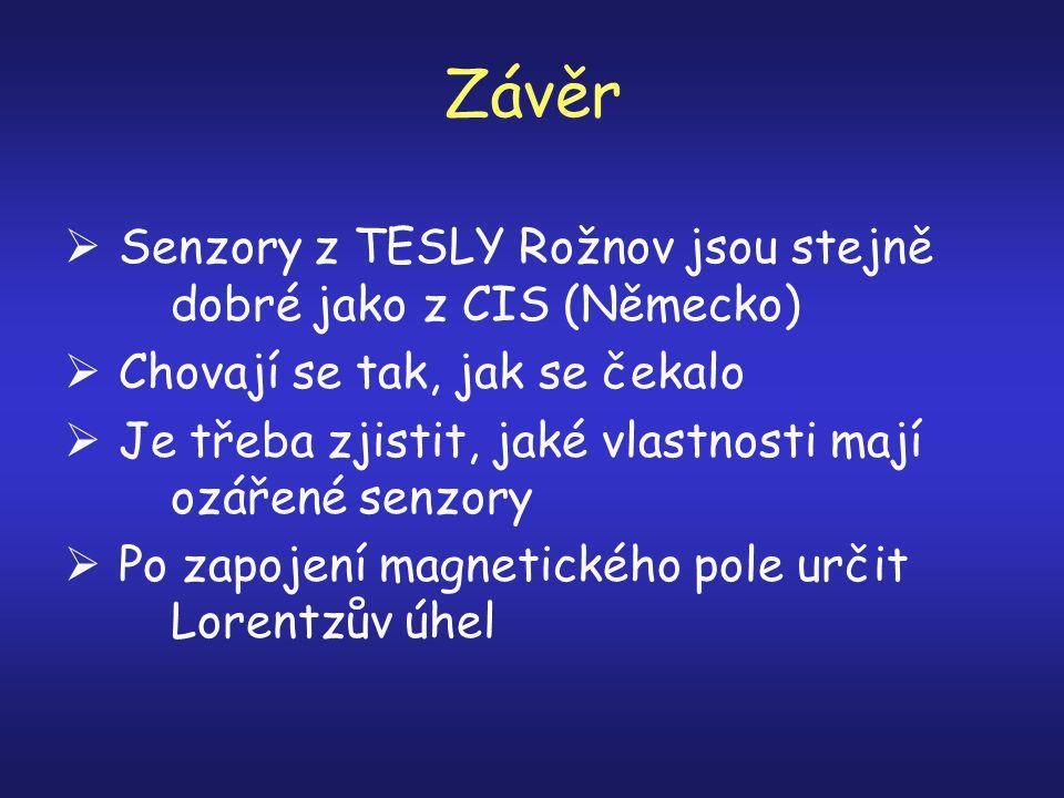 Závěr  Senzory z TESLY Rožnov jsou stejně dobré jako z CIS (Německo)  Chovají se tak, jak se čekalo  Je třeba zjistit, jaké vlastnosti mají ozářené senzory  Po zapojení magnetického pole určit Lorentzův úhel