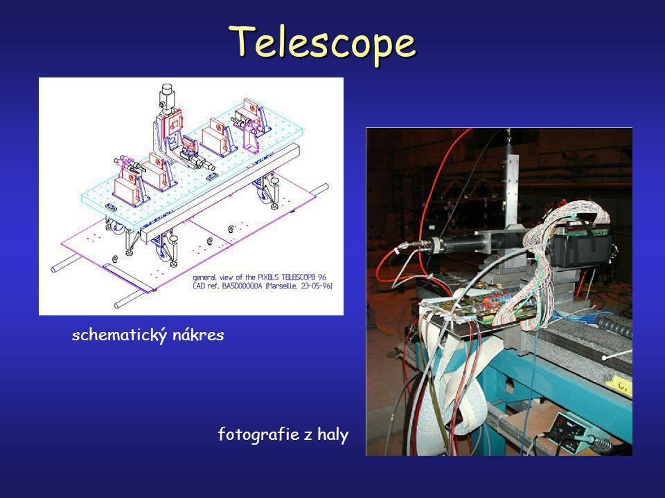 Telescope schematický nákres fotografie z haly