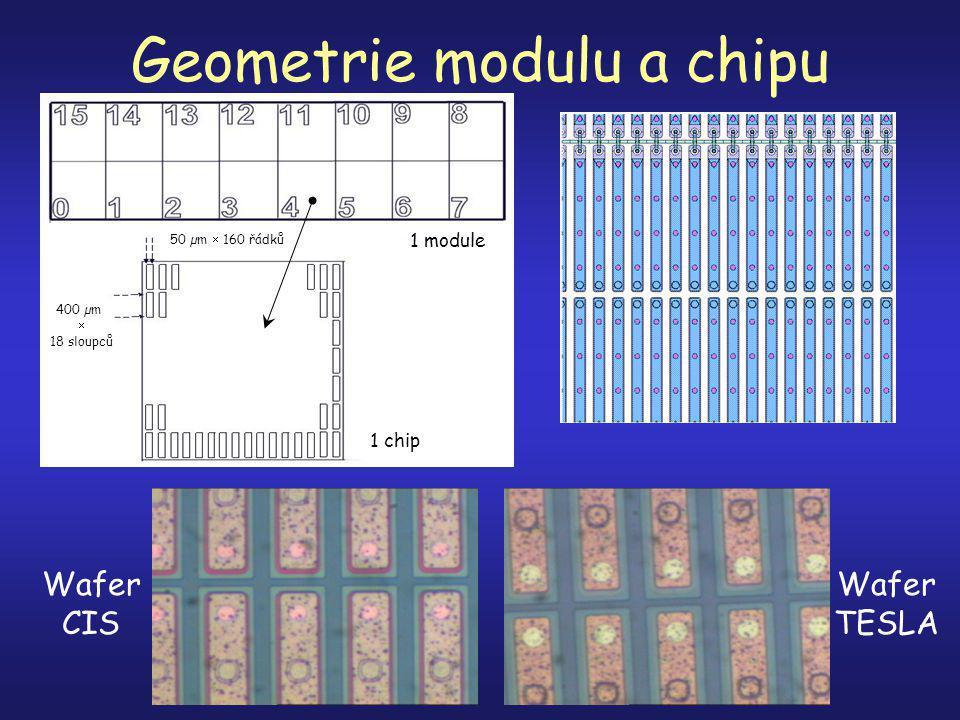 Geometrie modulu a chipu 50 µm  160 řádků 400 µm  18 sloupců 1 module 1 chip Wafer CIS Wafer TESLA