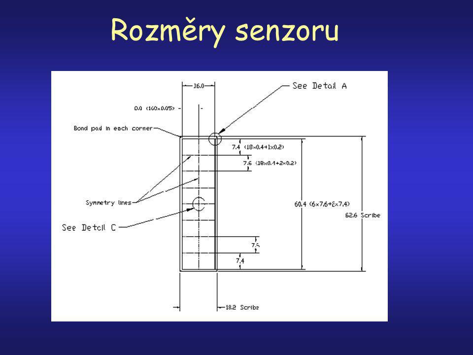 Rozměry senzoru