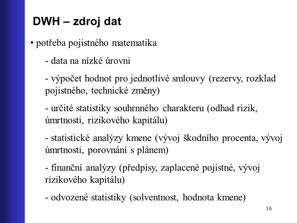 16 DWH – zdroj dat potřeba pojistného matematika - data na nízké úrovni - výpočet hodnot pro jednotlivé smlouvy (rezervy, rozklad pojistného, technick