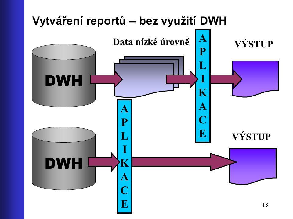 18 Vytváření reportů – bez využití DWH DWH Data nízké úrovně APLIKACEAPLIKACE DWH APLIKACEAPLIKACE VÝSTUP