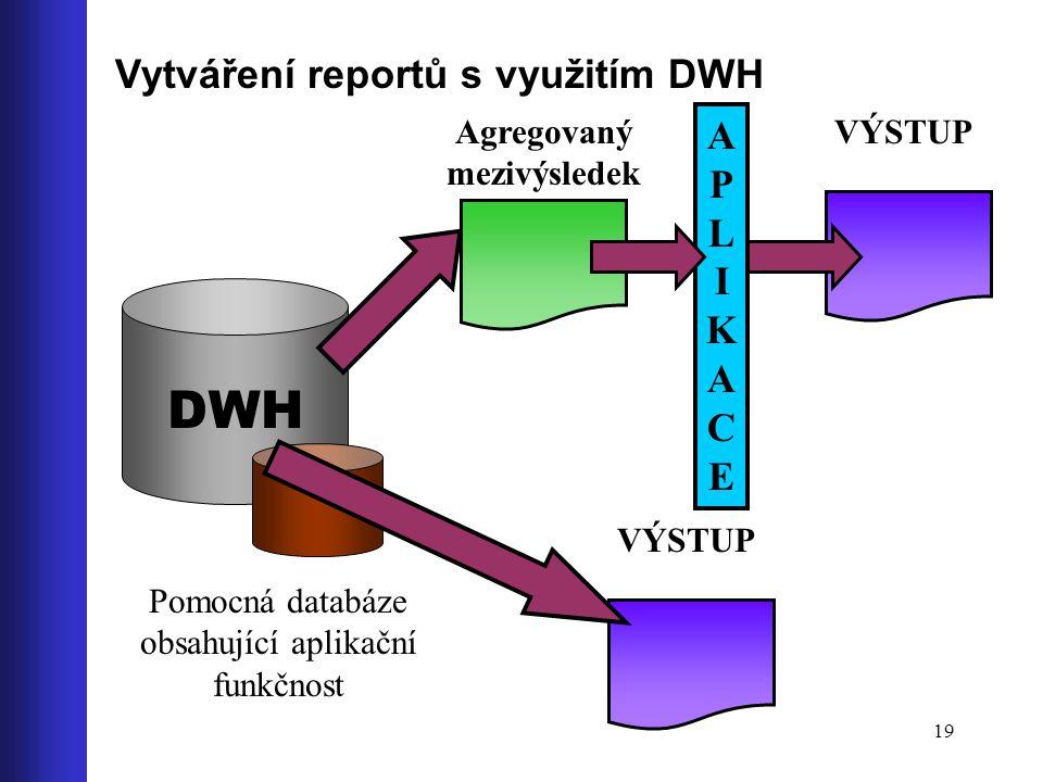 19 Vytváření reportů s využitím DWH Agregovaný mezivýsledek APLIKACEAPLIKACE VÝSTUP DWH VÝSTUP Pomocná databáze obsahující aplikační funkčnost