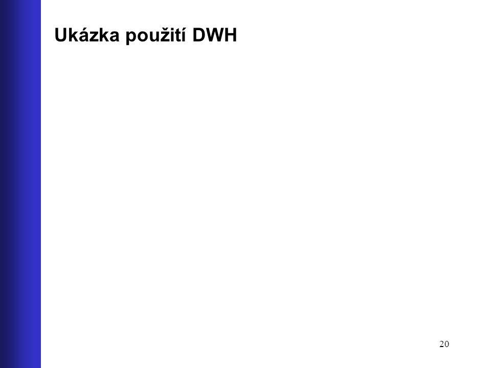 20 Ukázka použití DWH