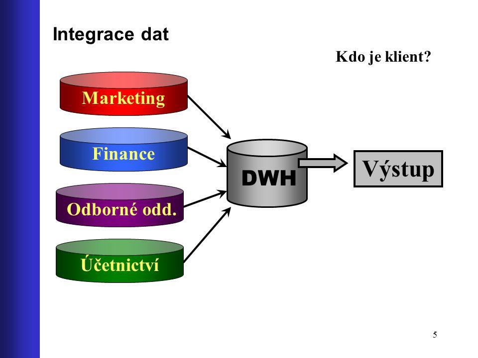 5 Integrace dat Kdo je klient? DWH Výstup MarketingFinanceÚčetnictvíOdborné odd.