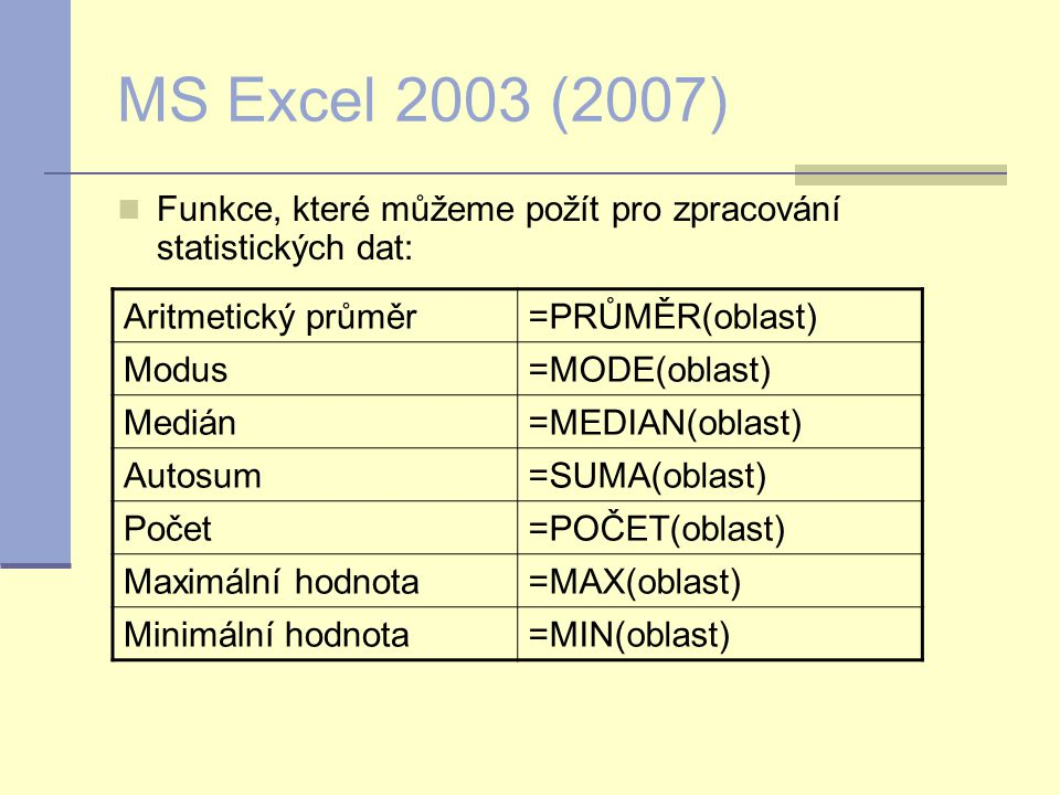 MS Excel 2003 (2007) Funkce, které můžeme požít pro zpracování statistických dat: Aritmetický průměr=PRŮMĚR(oblast) Modus=MODE(oblast) Medián=MEDIAN(o