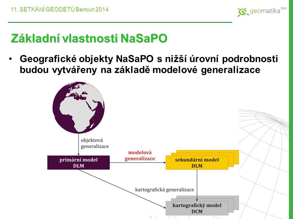Základní vlastnosti NaSaPO Geografické objekty NaSaPO s nižší úrovní podrobnosti budou vytvářeny na základě modelové generalizace 11. SETKÁNÍ GEODETŮ