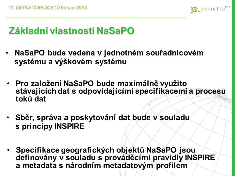 Základní vlastnosti NaSaPO NaSaPO bude vedena v jednotném souřadnicovém systému a výškovém systému Pro založení NaSaPO bude maximálně využito stávajíc