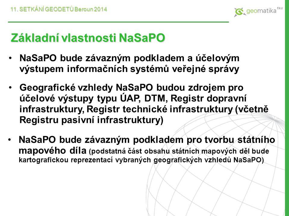 Základní vlastnosti NaSaPO NaSaPO bude závazným podkladem a účelovým výstupem informačních systémů veřejné správy Geografické vzhledy NaSaPO budou zdr