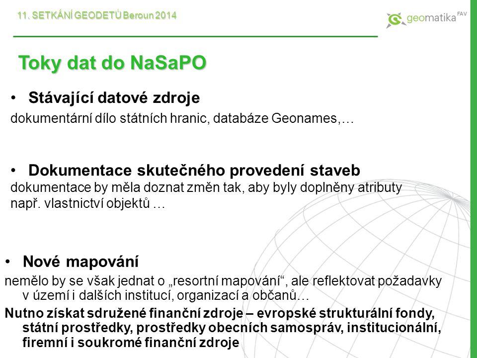 Toky dat do NaSaPO Stávající datové zdroje dokumentární dílo státních hranic, databáze Geonames,… Dokumentace skutečného provedení staveb dokumentace