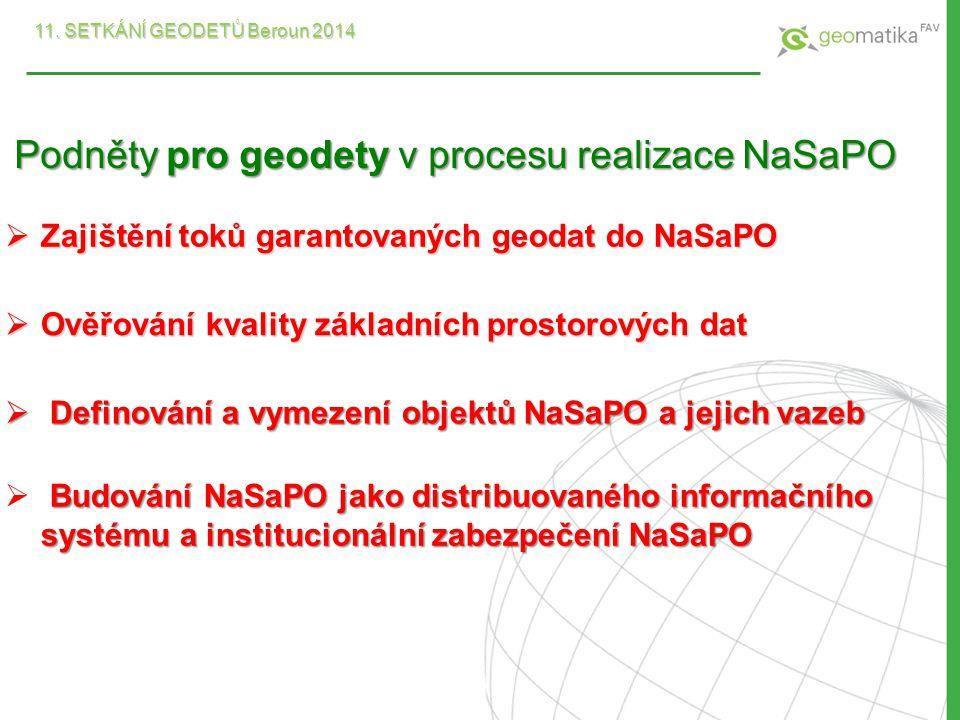 Podněty pro geodety v procesu realizace NaSaPO  Ověřování kvality základních prostorových dat  Definování a vymezení objektů NaSaPO a jejich vazeb B
