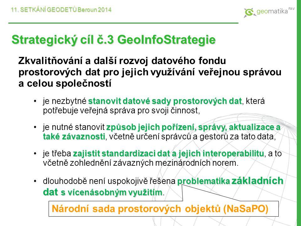Strategický cíl č.3 GeoInfoStrategie Zkvalitňování a další rozvoj datového fondu prostorových dat pro jejich využívání veřejnou správou a celou společ