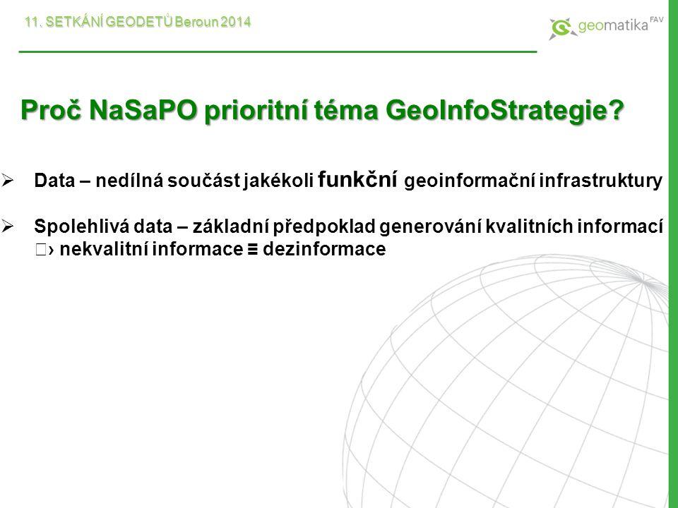 Proč NaSaPO prioritní téma GeoInfoStrategie?  Data – nedílná součást jakékoli funkční geoinformační infrastruktury  Spolehlivá data – základní předp