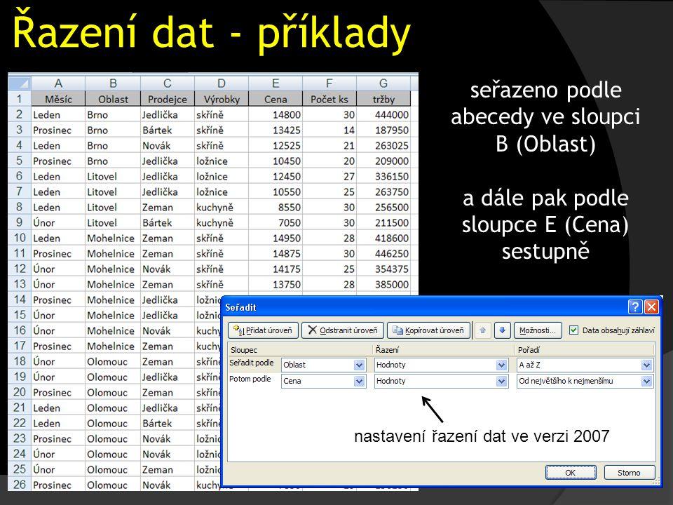 Řazení dat - příklady seřazeno podle abecedy ve sloupci B (Oblast) a dále pak podle sloupce E (Cena) sestupně nastavení řazení dat ve verzi 2007
