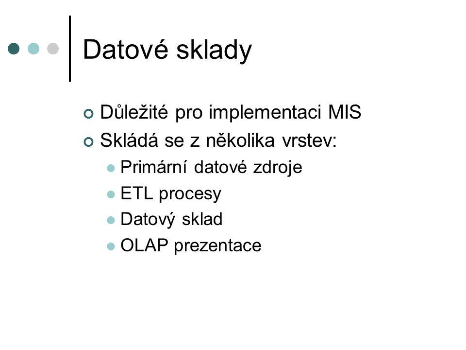 Datové sklady Důležité pro implementaci MIS Skládá se z několika vrstev: Primární datové zdroje ETL procesy Datový sklad OLAP prezentace