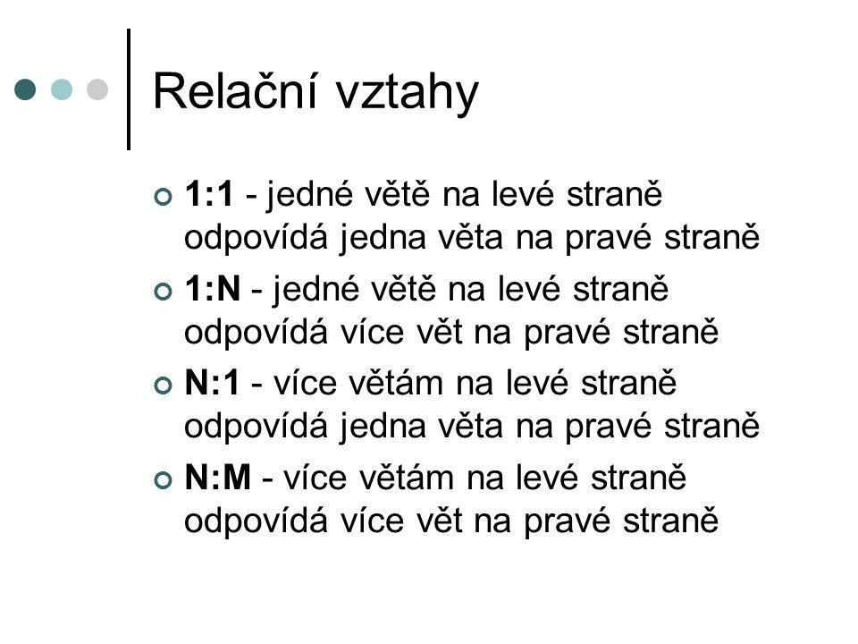 Relační vztahy 1:1 - jedné větě na levé straně odpovídá jedna věta na pravé straně 1:N - jedné větě na levé straně odpovídá více vět na pravé straně N