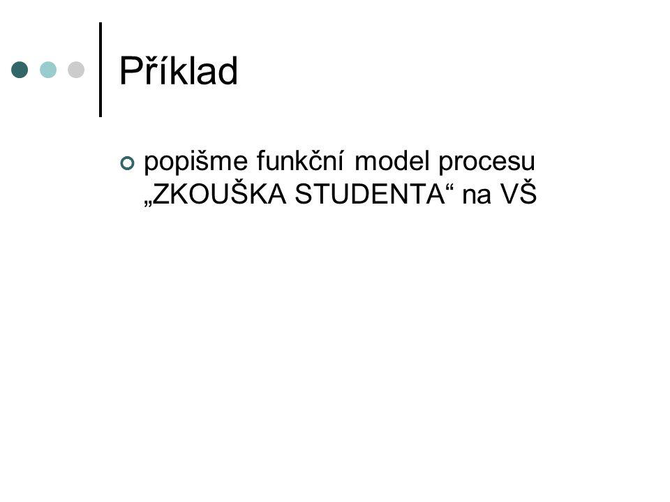 """Příklad popišme funkční model procesu """"ZKOUŠKA STUDENTA"""" na VŠ"""