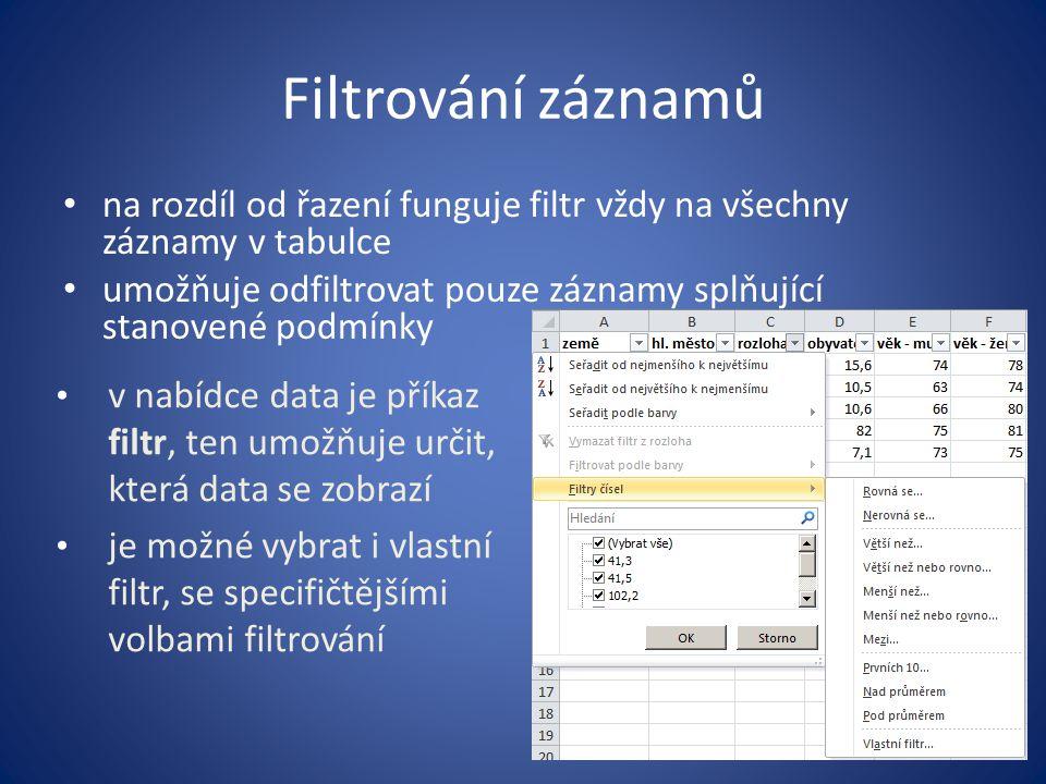 Filtrování záznamů na rozdíl od řazení funguje filtr vždy na všechny záznamy v tabulce umožňuje odfiltrovat pouze záznamy splňující stanovené podmínky