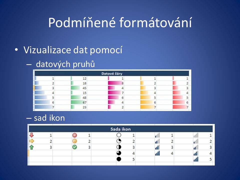 Podmíňené formátování Vizualizace dat pomocí – datových pruhů – sad ikon