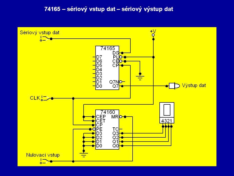 74165 – sériový vstup dat – sériový výstup dat