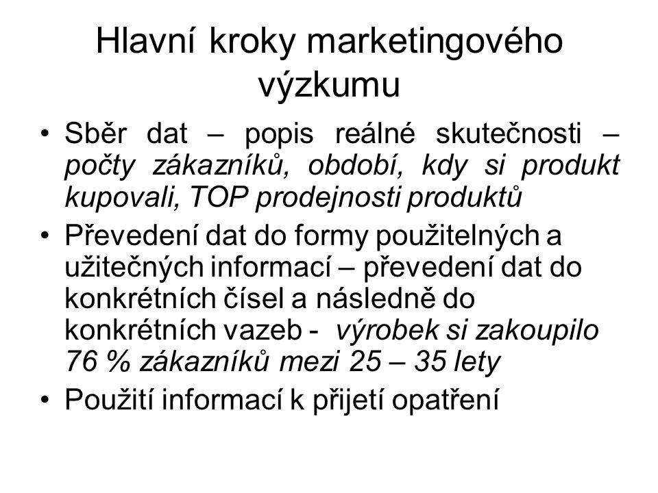 Hlavní kroky marketingového výzkumu Sběr dat – popis reálné skutečnosti – počty zákazníků, období, kdy si produkt kupovali, TOP prodejnosti produktů P