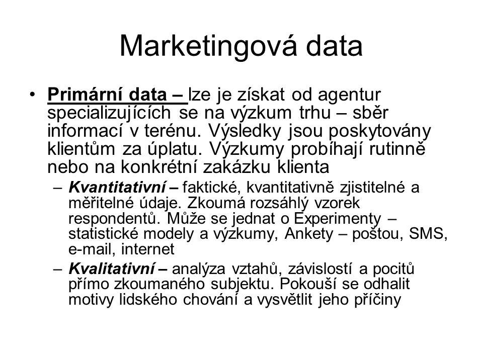 Marketingová data Primární data – lze je získat od agentur specializujících se na výzkum trhu – sběr informací v terénu. Výsledky jsou poskytovány kli