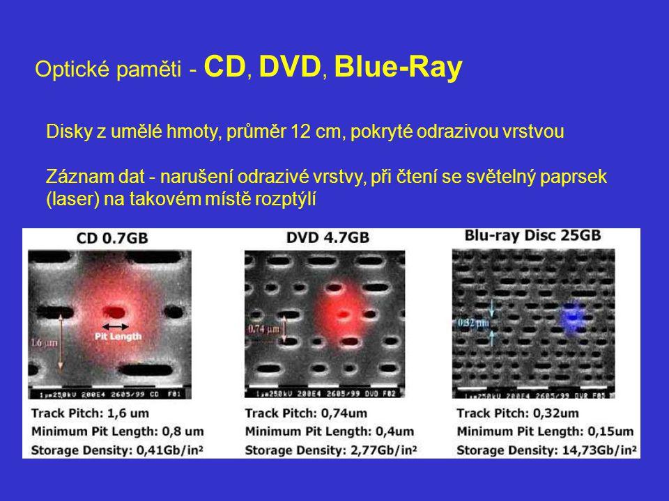 Optické paměti - CD, DVD, Blue-Ray Disky z umělé hmoty, průměr 12 cm, pokryté odrazivou vrstvou Záznam dat - narušení odrazivé vrstvy, při čtení se světelný paprsek (laser) na takovém místě rozptýlí