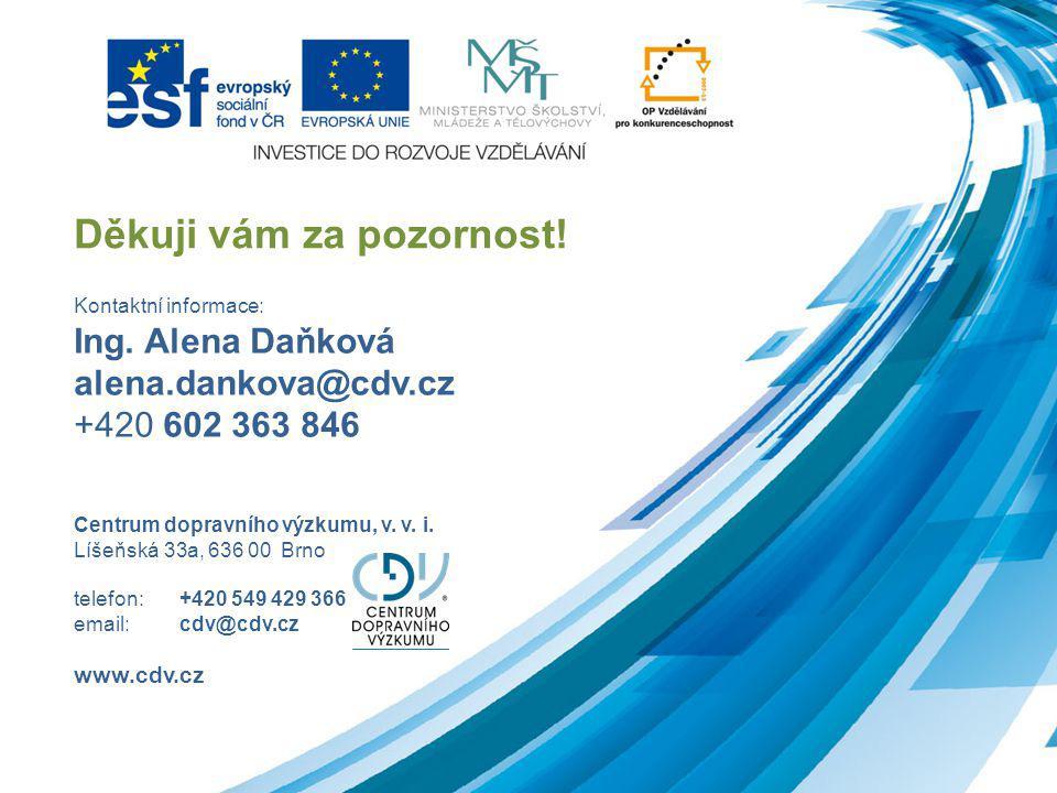 Děkuji vám za pozornost! Kontaktní informace: Ing. Alena Daňková alena.dankova@cdv.cz +420 602 363 846 Centrum dopravního výzkumu, v. v. i. Líšeňská 3