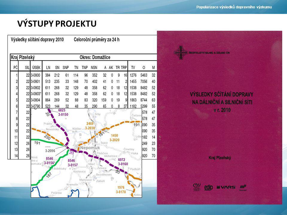 VÝSTUPY PROJEKTU Popularizace výsledků dopravního výzkumu