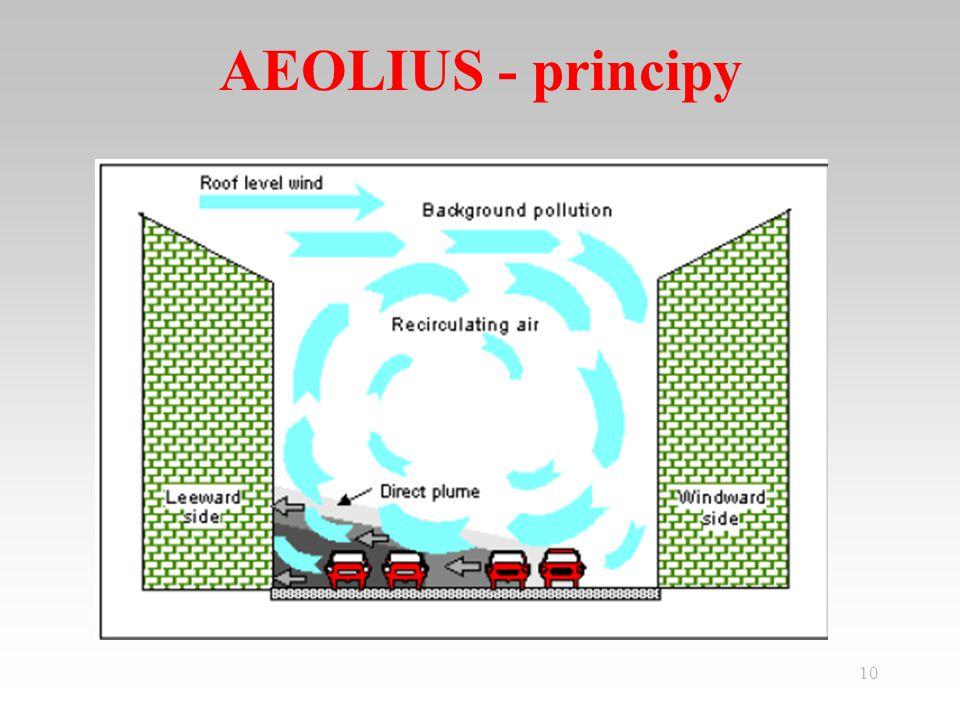 10 AEOLIUS - principy