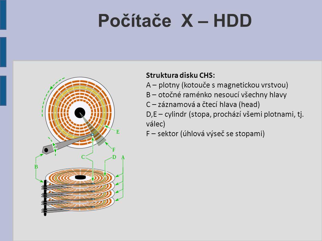 Počítače X – HDD Struktura disku CHS: A – plotny (kotouče s magnetickou vrstvou) B – otočné raménko nesoucí všechny hlavy C – záznamová a čtecí hlava (head) D,E – cylindr (stopa, prochází všemi plotnami, tj.