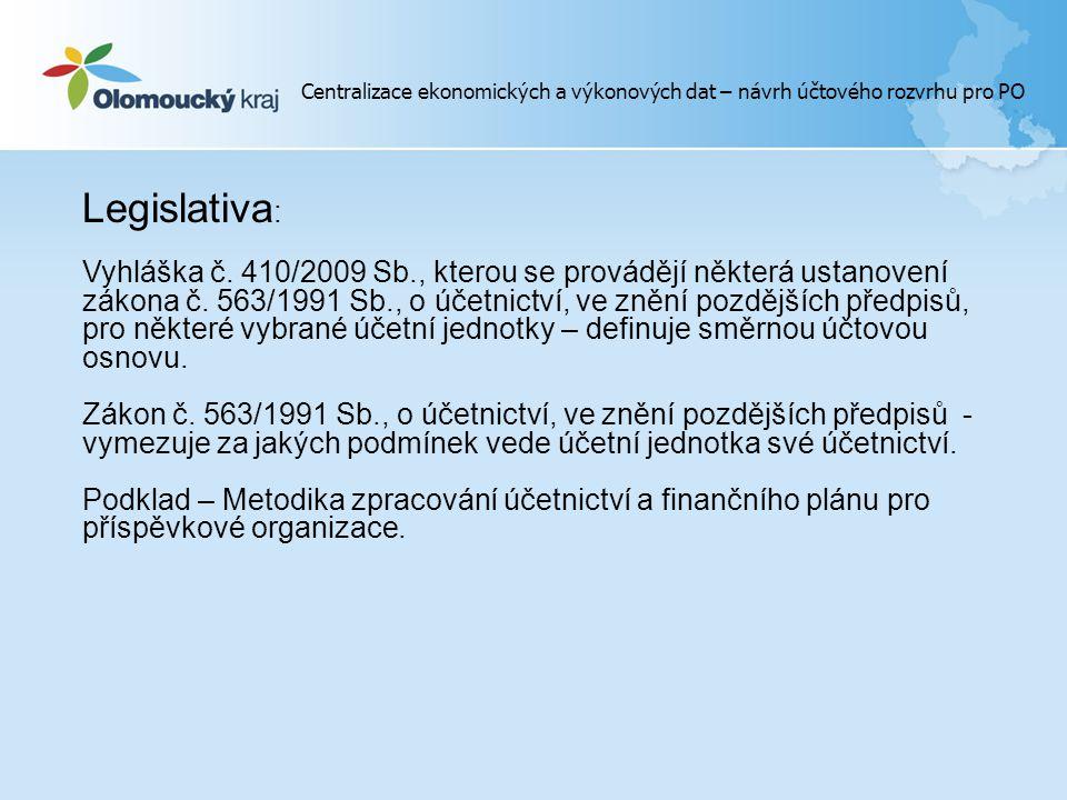 Centralizace ekonomických a výkonových dat – návrh účtového rozvrhu pro PO Legislativa : Vyhláška č.